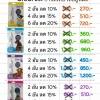 Cleartix ผลิตภัณฑ์ป้องกันและกำจัดเห็บหมัด ลดราคาสุดคุ้ม
