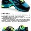 รองเท้าจักรยานเสือภูเขาแบบผ้าใบ TIEBAO รุ่น TB22-B1406 สีดำเทาส้ม thumbnail 5