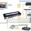 HDMI SWITCH 3X1 thumbnail 1