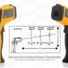 IT04-เครื่องมือวัดอุณหภูมิ Digital Infrared Thermometer -50 to 700C