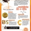 Vit C Bio Face Lotion วิตามินซีน้องฉัตร ขนาด 10 ml. thumbnail 8