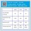 ชุดช่วยหายใจมือบีบ ยี่ห้อ Galemed รุ่น MR-100 plus (Ambu Bag แอมบูแบ็ค , Resuscitator) thumbnail 2