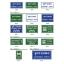 ป้ายอื่นๆ ป้ายจุดรวมพล ป้ายห้องแล๊บ ป้ายที่อับอากาศ (Assenbly, Lab, Confined Space Signs) Made to order thumbnail 2