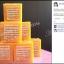 Glutathione+Vitamin C Soap สบู่กลูต้าไธโอนวิตซี thumbnail 4