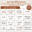 UROLIZIN ยูโรลิซิน อาหารเสริมลดความดัน เบาหวาน thumbnail 2