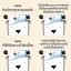 NIMM UV Protection Cream Smooth Skin ครีมกันแดด หมีนิมม์ thumbnail 11