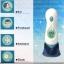 FT01-เครื่องวัดอุณภูมิร่างกาย วัดไข้ ที่หน้าผาก หู 4 in 1 พร้อมนาฬิกา thumbnail 1