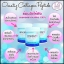 Ometiz Collagen Peptide โอเมทิซ คอลลาเจน เปปไทด์ thumbnail 2
